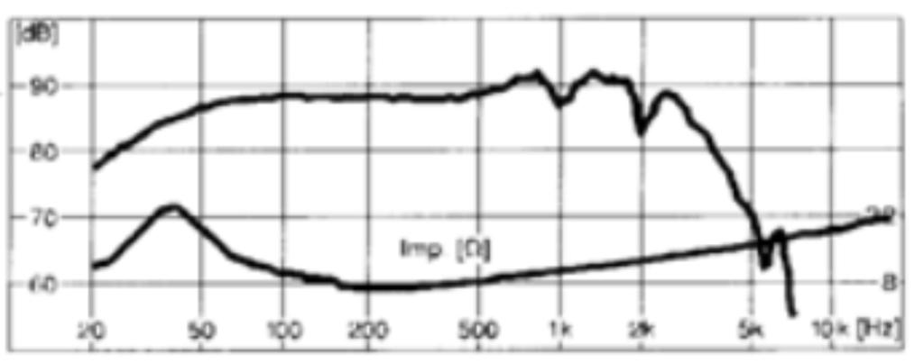 AXTON-HW200 Daten_1